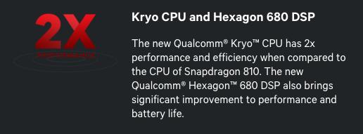 Kryo CPU snapdragon 820