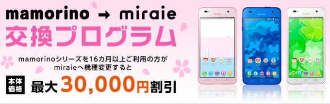 mamorino―>miraie交換プログラム   キャンペーン   au