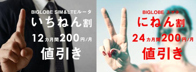 BIGLOBE SIM campaign 20151201