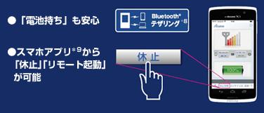 wifi station n01 apps