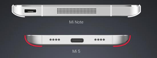 Xiaomi mi 5 panel