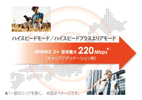 au wimax 2 plus ca