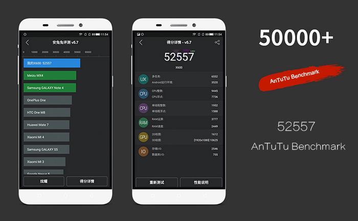 Antutu benchmark LETV leeco one x600