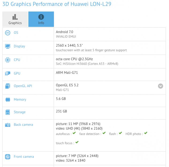 huwei-lon-l29-gfxbench-leaked-specs